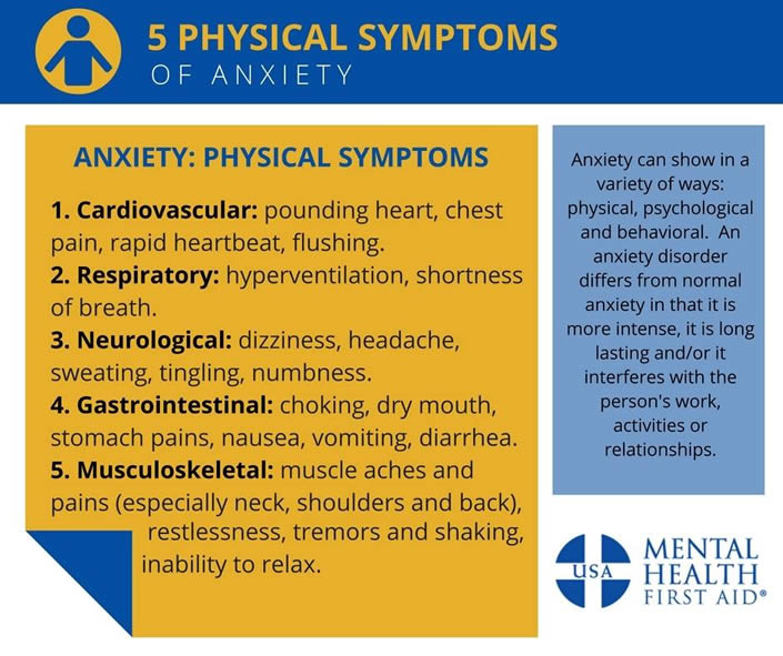 Los Alamos Mental Health Access Project :: Recognizing 5 Physical Symptoms of Anxiety